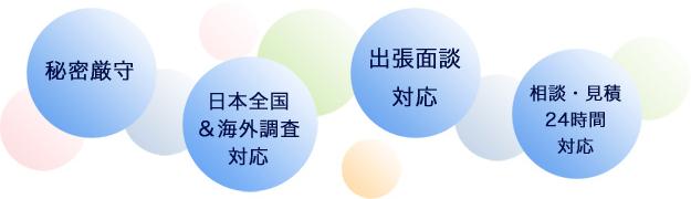 日本全国&海外調査対応